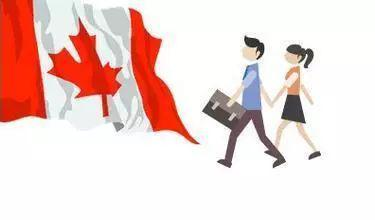 重磅利好!加拿大配偶担保申请照常进行中,不受疫情影响!4