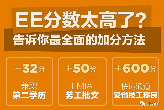 重磅利好!EE针对CEC类别新一轮邀请最低分455创今年新低!7