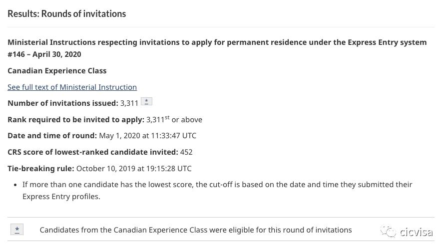 CICVISA顺达又一成功案例:客户喜获EE邀请!2