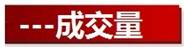 四月份圭尔夫(贵湖)地产市场月报2