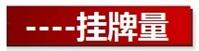 四月份圭尔夫(贵湖)地产市场月报6