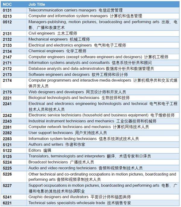 WeChat Screenshot_20180713115538.jpg