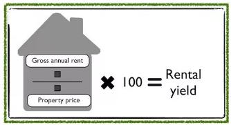 用数据来说话,看看多伦多市中公寓收益到底如何?12