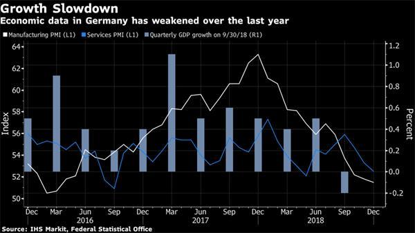 【理财德经济观察12月21-28日】欧洲股市迎来4月以来最大涨幅4