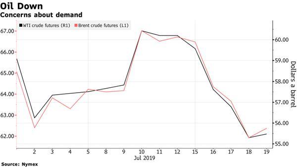 【理财德经济观察7月12日-19日】加拿大零售超预期下跌3