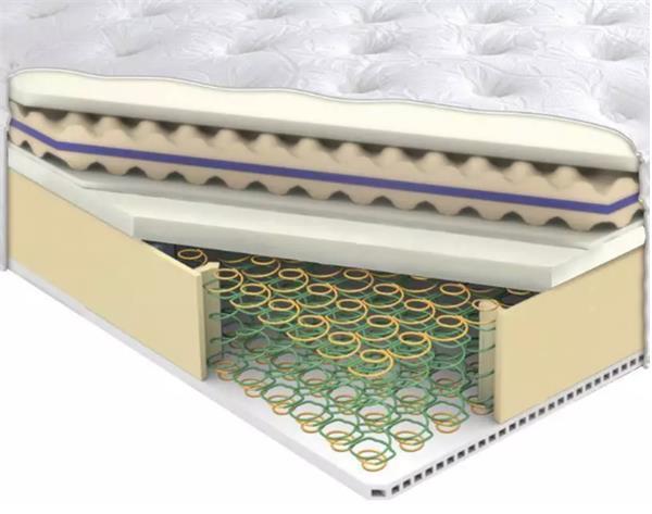 搬家换房旺季快到了!从哪里可以买到经济又实惠的床垫和家具呢?4