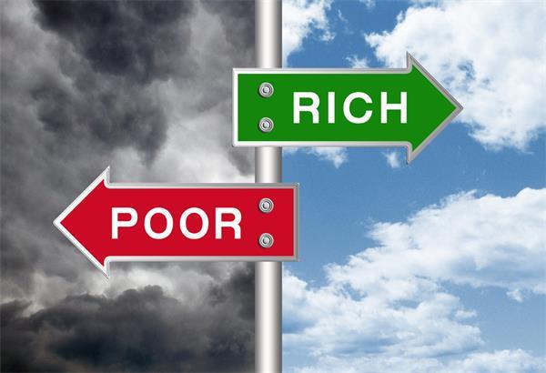 【全球财富报告新鲜出炉】看看最富和最穷的那些国家1