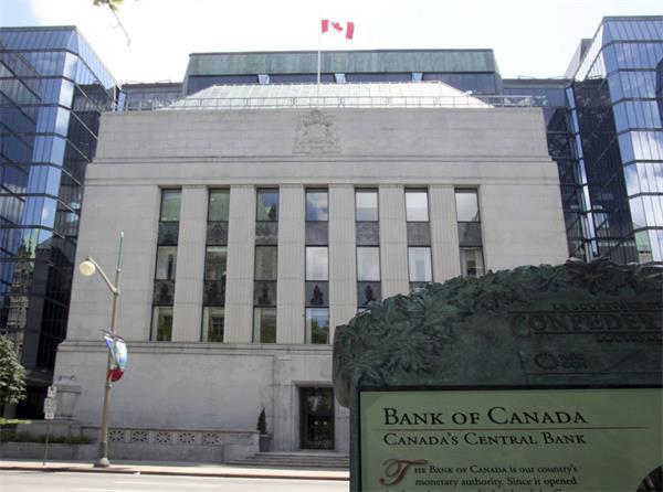 美联储又宣布降息,加拿大利率怎么办?5