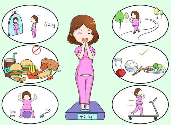 过个节胖一圈?注意这些才能正确快速减肥3