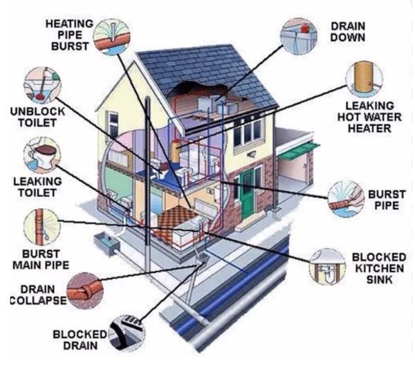 暴雪中多伦多房屋突然倒塌!你的房屋安全吗?4