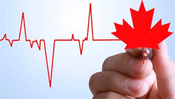 重磅!加拿大打响经济保卫战!央行又推新措施!4