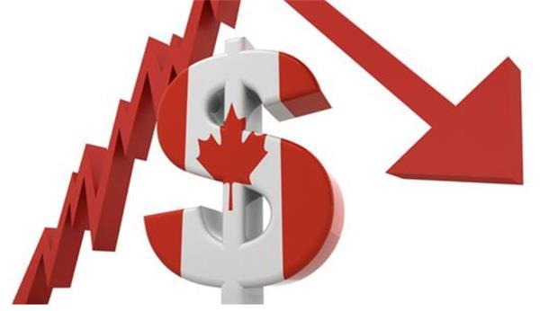 重磅!超8万1千例!通胀率为负值!加拿大民生的涨跌!4
