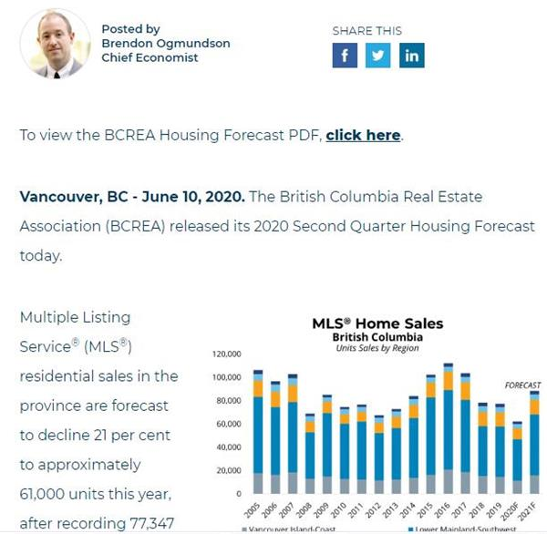 强势复苏!BCREA权威预测明年房价销量都将暴涨!2
