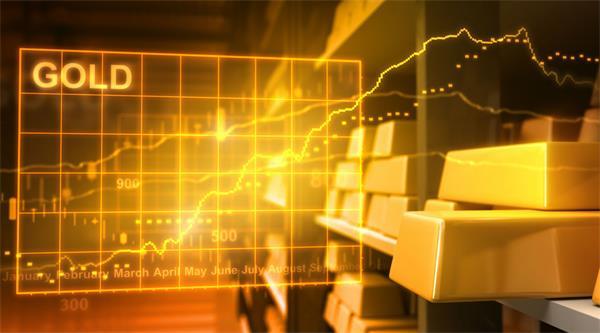 乱世储黄金!加拿大黄金和科技股票大幅上涨!1