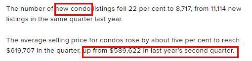 TRREB权威发布!大多地区对公寓的需求将会增加!3
