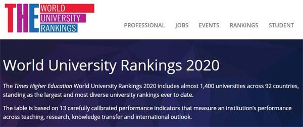 世界大学排名新鲜出炉!多大全球第18位!清华、北大排名上升!1