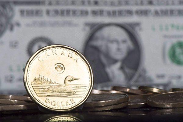 加元 美元 最高值 加拿大央行