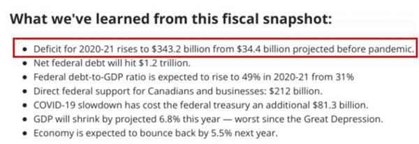 """房主不淡定了!加拿大要征收""""百万房产税""""?5"""