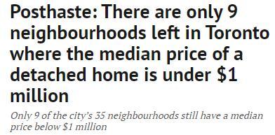 仅剩9个!多伦多中位价不足百万的独立屋仅剩这些社区2