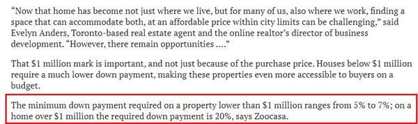 仅剩9个!多伦多中位价不足百万的独立屋仅剩这些社区3