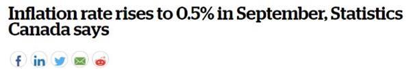加拿大两大疫情重省新增确诊破千!低利率将会促使更多的债务!3