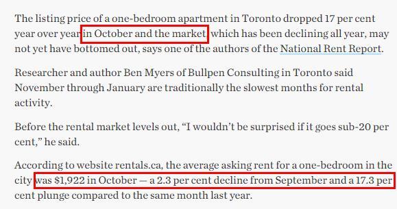 租房市场惨淡!多伦多地区租金暴跌17%3