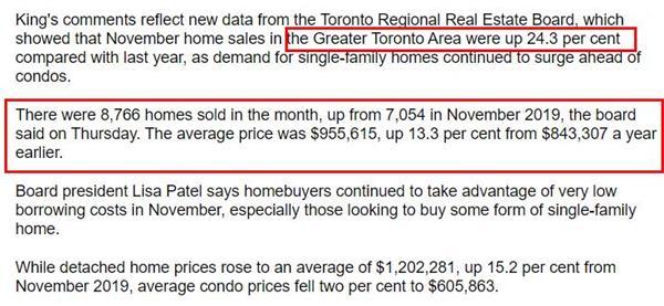 销量与价格双双上涨!大多与大温地区11月房产报告新鲜出炉8