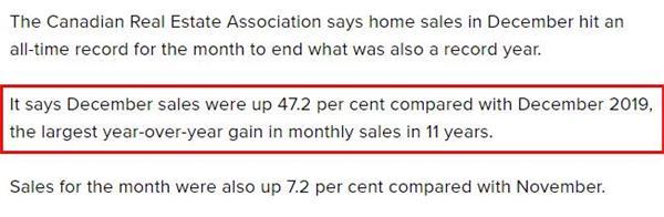 全年房产销售55万套!专家分析2020年是加拿大房屋销售创纪录的一3
