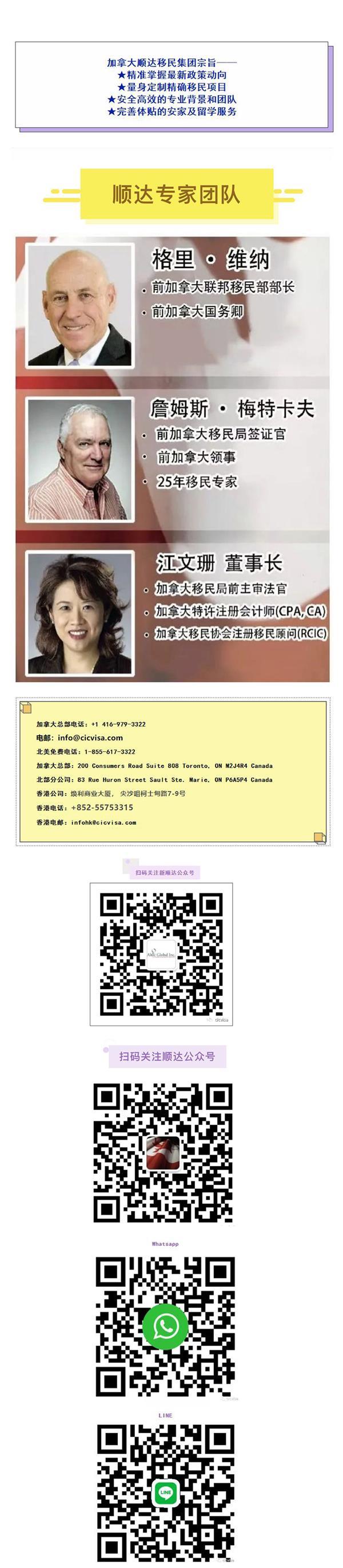 顺达又一成功案例:安省雇主担保海外劳工省提名类别顺利获批!3