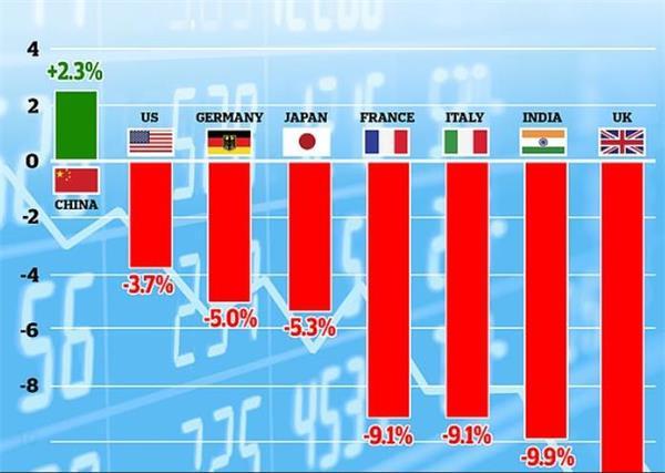 最新全球富豪榜几大亮点!中国成财富增长最快的世界主要经济体3