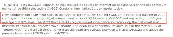 强劲回升!2021年第一季度多伦多市中心公寓销量均价双双上涨!3