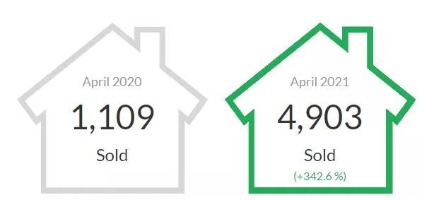 超大幅上涨362%!TRREB发布4月大多地区房产报告!大温地区房8