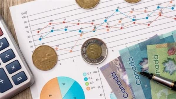 2022年房租新规!CREA预测安省房价将继续上涨 21.8%!1