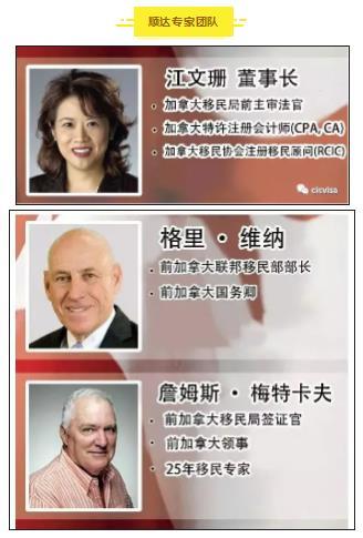 时隔两个月,安省优才计划再次发出省提名邀请6