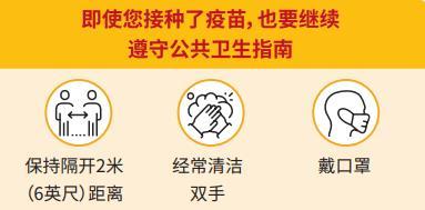 加拿大疫苗只适合西人?为什么华人接种第二剂新冠疫苗反应超级强烈?5