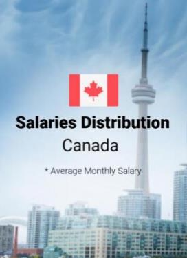 加拿大房价飞涨!千禧一代年轻人想买房难上加3